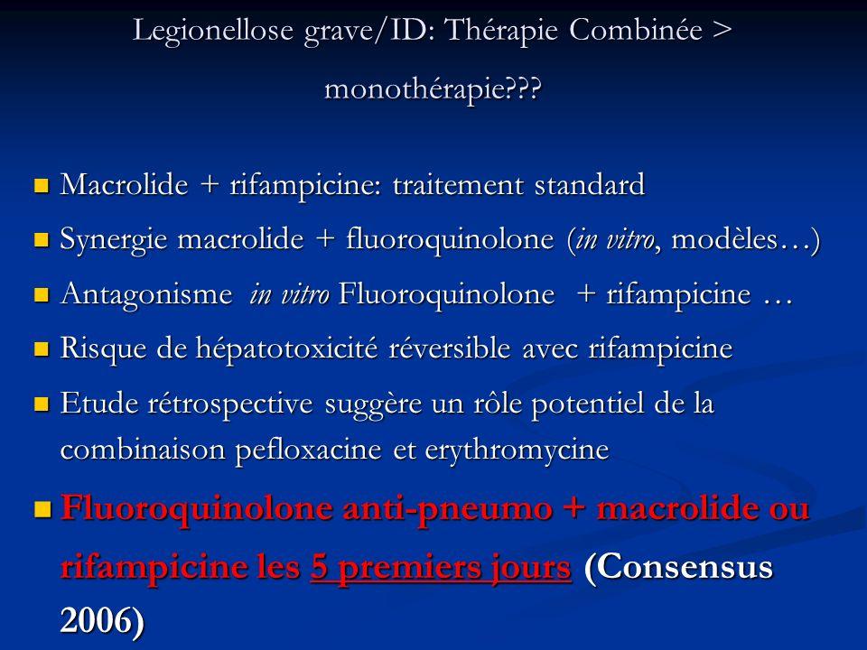 Legionellose grave/ID: Thérapie Combinée > monothérapie??? Macrolide + rifampicine: traitement standard Macrolide + rifampicine: traitement standard S