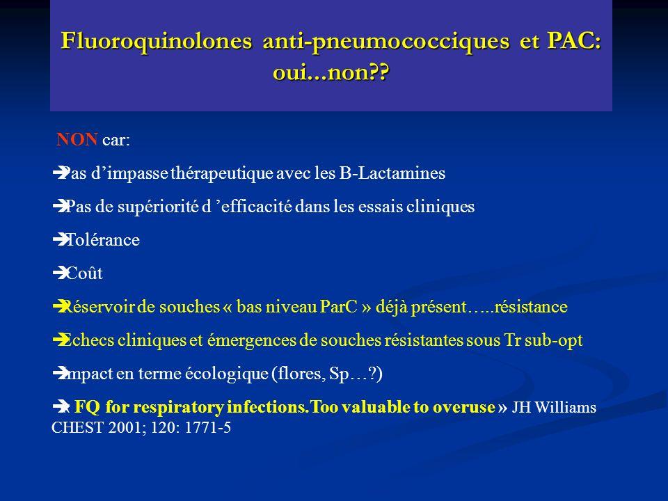 Fluoroquinolones anti-pneumococciques et PAC: oui...non?? NON car: èPas dimpasse thérapeutique avec les B-Lactamines è Pas de supériorité d efficacité