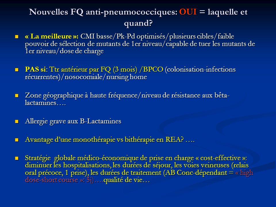 Nouvelles FQ anti-pneumococciques: OUI = laquelle et quand? « La meilleure »: CMI basse/Pk-Pd optimisés/plusieurs cibles/faible pouvoir de sélection d