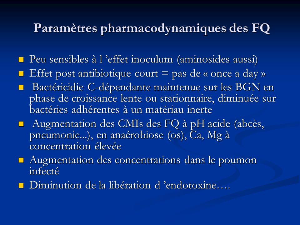 Paramètres pharmacodynamiques des FQ Paramètres pharmacodynamiques des FQ Peu sensibles à l effet inoculum (aminosides aussi) Peu sensibles à l effet