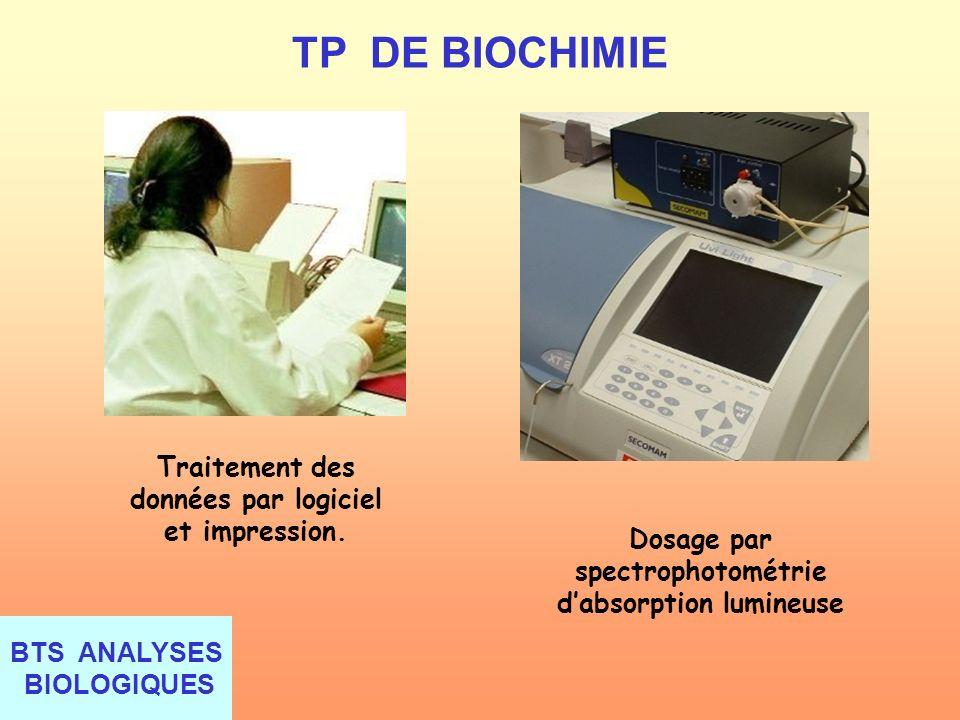 BTS ANALYSES BIOLOGIQUES Dosage par spectrophotométrie dabsorption lumineuse TP DE BIOCHIMIE Traitement des données par logiciel et impression.