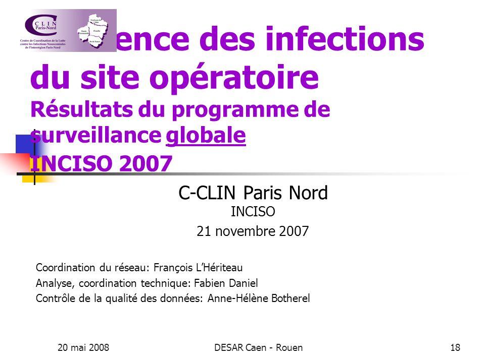 20 mai 2008DESAR Caen - Rouen19 Critères pharmacocinétiques Voie dadministration Pénétration tissulaire des antibiotiques Diffusion Liaison protéiques Demi-vie délimination