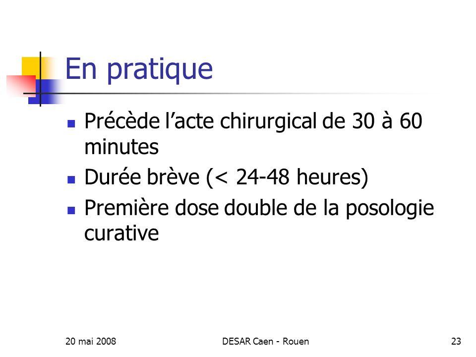 20 mai 2008DESAR Caen - Rouen24 En pratique Accord entre les différents utilisateurs Alternance de plusieurs prophylaxies Établir une politique précise dans chaque spécialité + molécule de recours en cas dallergie