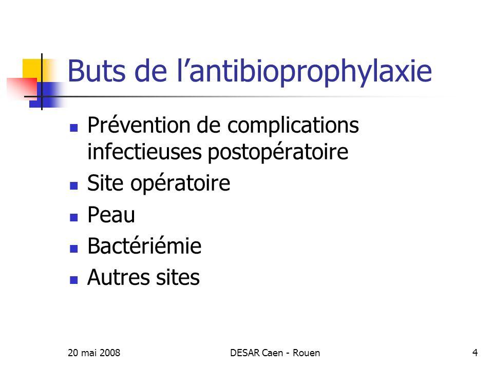 20 mai 2008DESAR Caen - Rouen5 Critères de choix dun antibiotique pour la prophylaxie