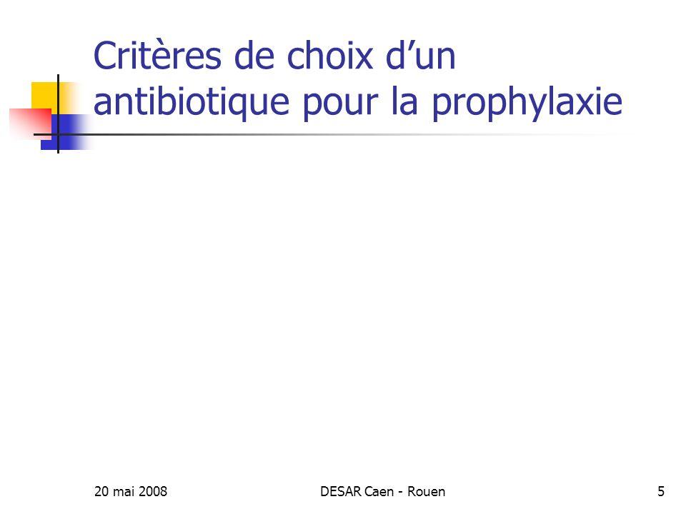 20 mai 2008DESAR Caen - Rouen6 Critères microbiologiques Type de bactéries Densité bactérienne Sensibilité bactérienne