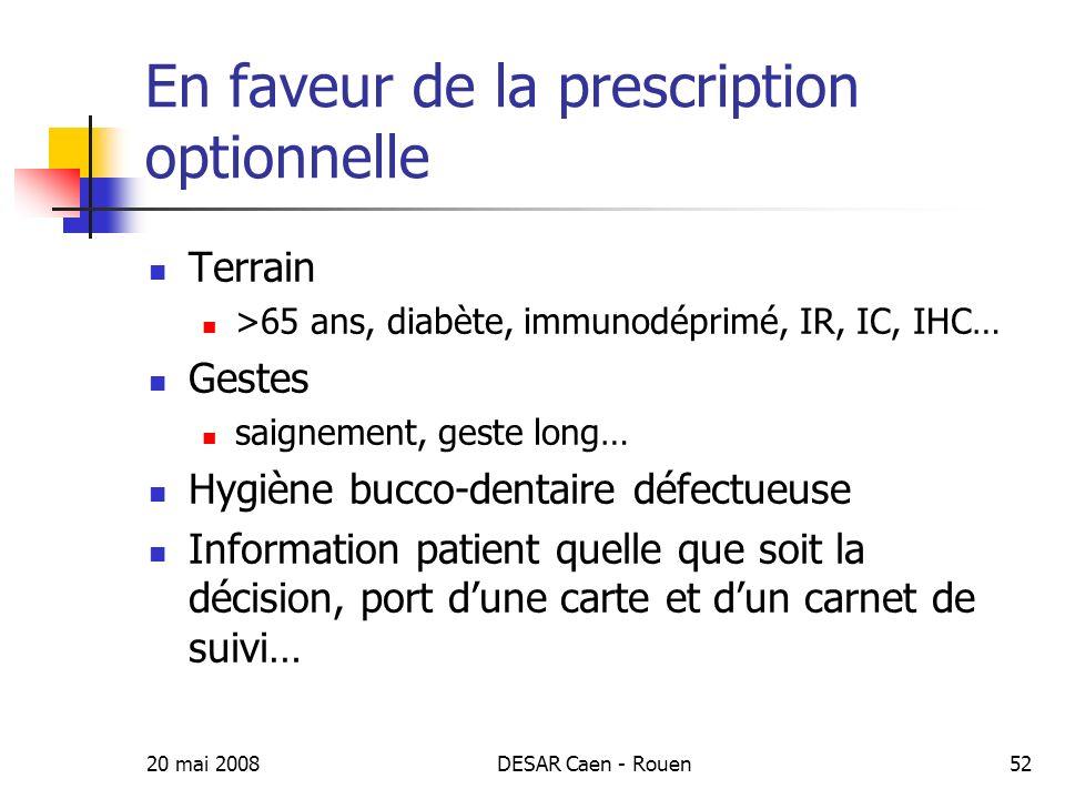 20 mai 2008DESAR Caen - Rouen53 Carte de prophylaxie de lEI