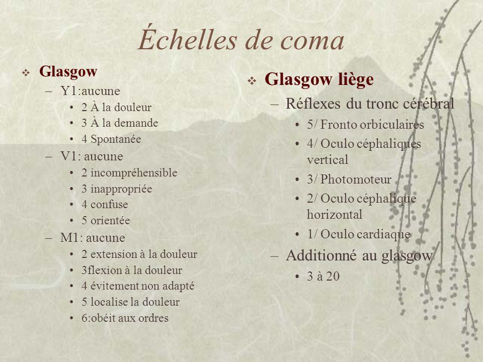 Échelles de coma Glasgow –Y1:aucune 2 À la douleur 3 À la demande 4 Spontanée –V1: aucune 2 incompréhensible 3 inappropriée 4 confuse 5 orientée –M1: