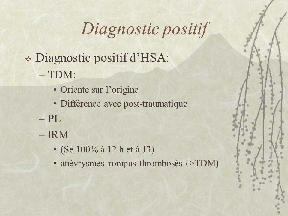 Diagnostic positif Diagnostic positif dHSA: –TDM: Oriente sur lorigine Différence avec post-traumatique –PL –IRM (Se 100% à 12 h et à J3) anévrysmes r