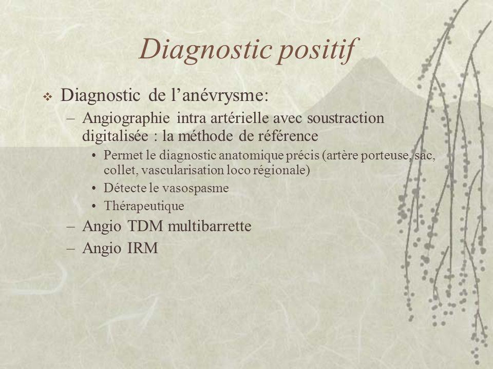 Diagnostic positif Diagnostic de lanévrysme: –Angiographie intra artérielle avec soustraction digitalisée : la méthode de référence Permet le diagnost