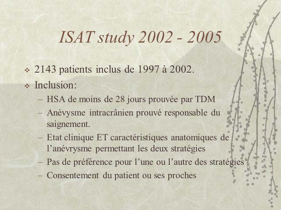 ISAT study 2002 - 2005 2143 patients inclus de 1997 à 2002. Inclusion: –HSA de moins de 28 jours prouvée par TDM –Anévysme intracrânien prouvé respons