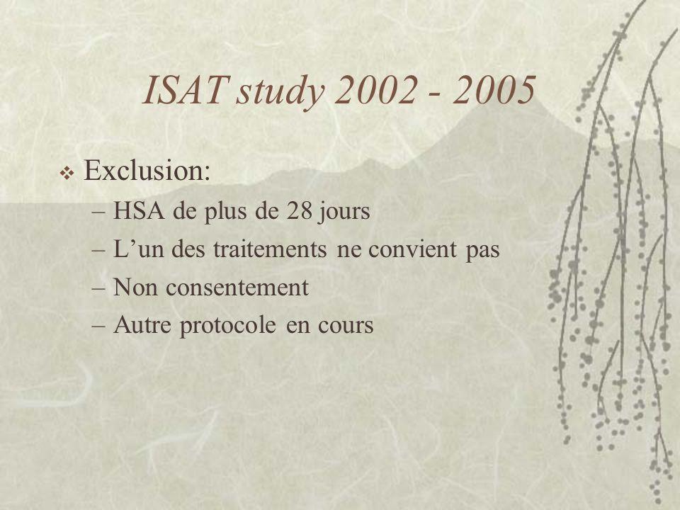 ISAT study 2002 - 2005 Exclusion: –HSA de plus de 28 jours –Lun des traitements ne convient pas –Non consentement –Autre protocole en cours
