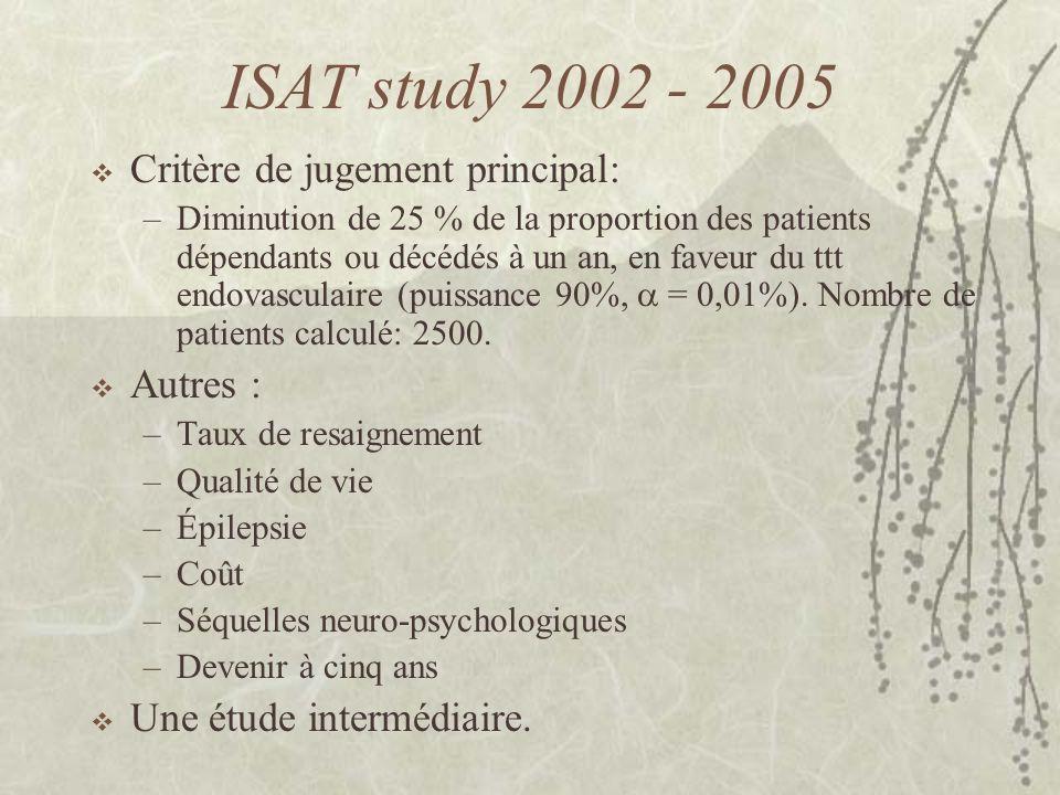 ISAT study 2002 - 2005 Critère de jugement principal: –Diminution de 25 % de la proportion des patients dépendants ou décédés à un an, en faveur du tt