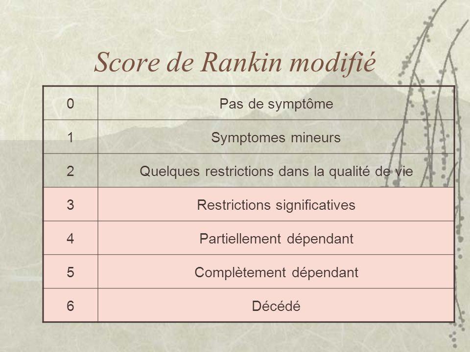 Score de Rankin modifié 0Pas de symptôme 1Symptomes mineurs 2Quelques restrictions dans la qualité de vie 3Restrictions significatives 4Partiellement