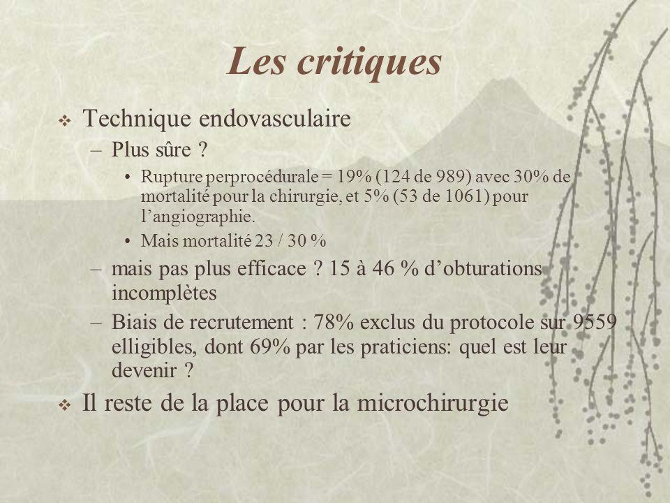 Les critiques Technique endovasculaire –Plus sûre ? Rupture perprocédurale = 19% (124 de 989) avec 30% de mortalité pour la chirurgie, et 5% (53 de 10