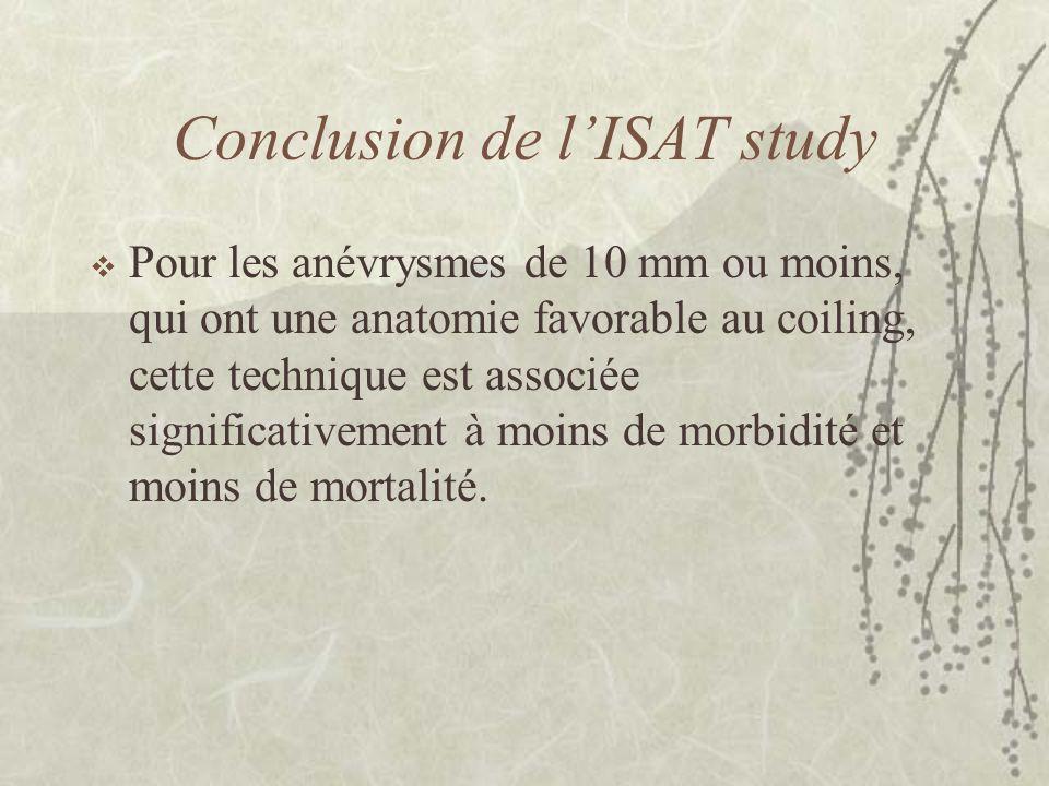 Conclusion de lISAT study Pour les anévrysmes de 10 mm ou moins, qui ont une anatomie favorable au coiling, cette technique est associée significative