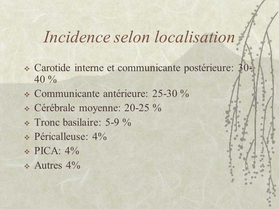 Incidence selon localisation Carotide interne et communicante postérieure: 30- 40 % Communicante antérieure: 25-30 % Cérébrale moyenne: 20-25 % Tronc