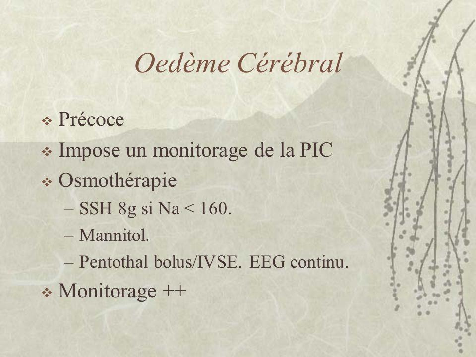 Oedème Cérébral Précoce Impose un monitorage de la PIC Osmothérapie –SSH 8g si Na < 160. –Mannitol. –Pentothal bolus/IVSE. EEG continu. Monitorage ++