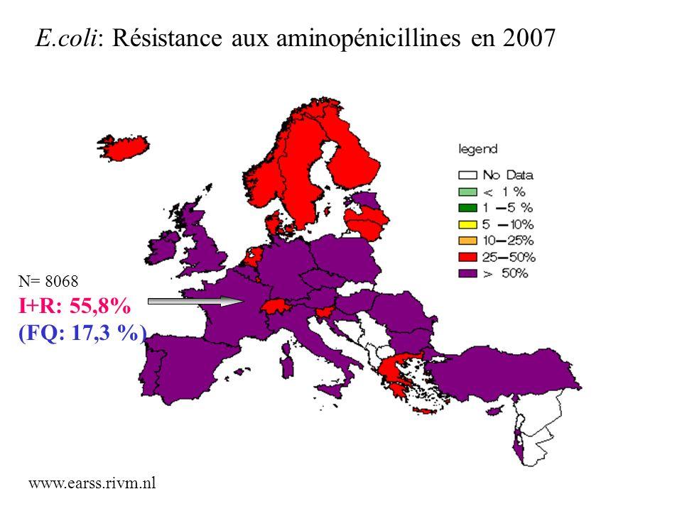 Prévalence des SARM dans les bactériémies en 2007 25,8 %N=4250 www.rivm.nl/earsswww.rivm.nl/earss www.rivm.nl/earss
