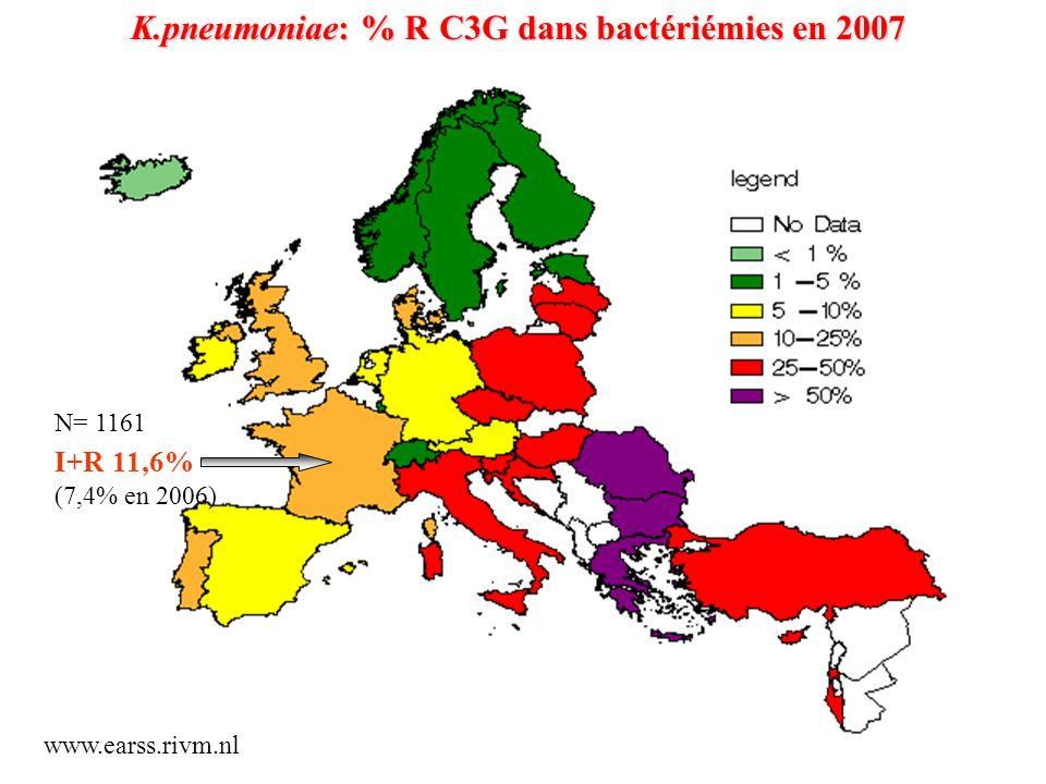 Récemment : émergence de Klebsiella pneumoniae productrices de VIM dans le sud de l Europe, aux USA et en Corée En Grèce: Klebsiella pneumoniae productrices de VIM endémiques dans différents hôpitaux depuis début 2000.