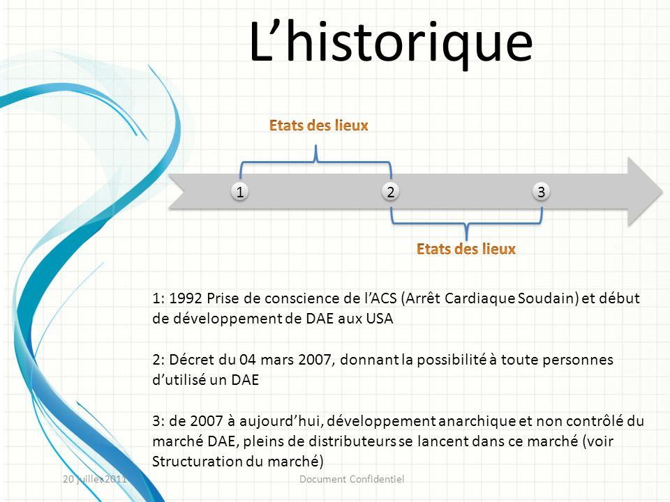 Lhistorique 132 1: 1992 Prise de conscience de lACS (Arrêt Cardiaque Soudain) et début de développement de DAE aux USA 3: de 2007 à aujourdhui, dévelo