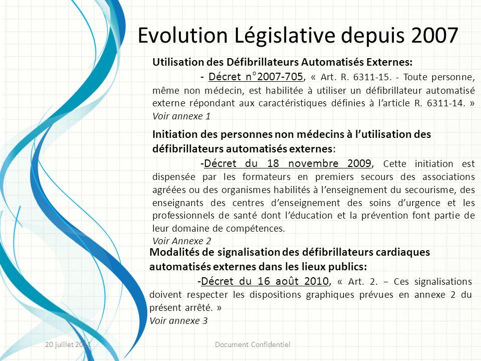 Evolution Législative depuis 2007 20 juillet 2011Document Confidentiel Utilisation des Défibrillateurs Automatisés Externes: - Décret n°2007-705, « Ar
