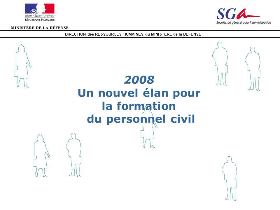 DIRECTION des RESSOURCES HUMAINES du MINISTERE de la DEFENSE 2008 Un nouvel élan pour la formation du personnel civil