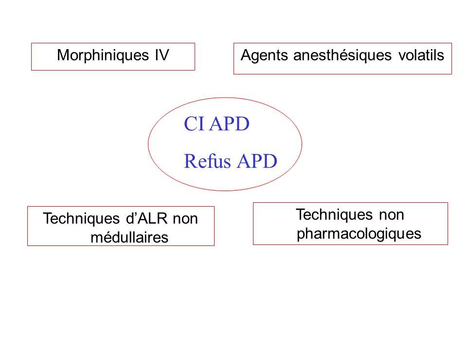 Morphiniques IV Techniques dALR non médullaires Agents anesthésiques volatils Techniques non pharmacologiques CI APD Refus APD