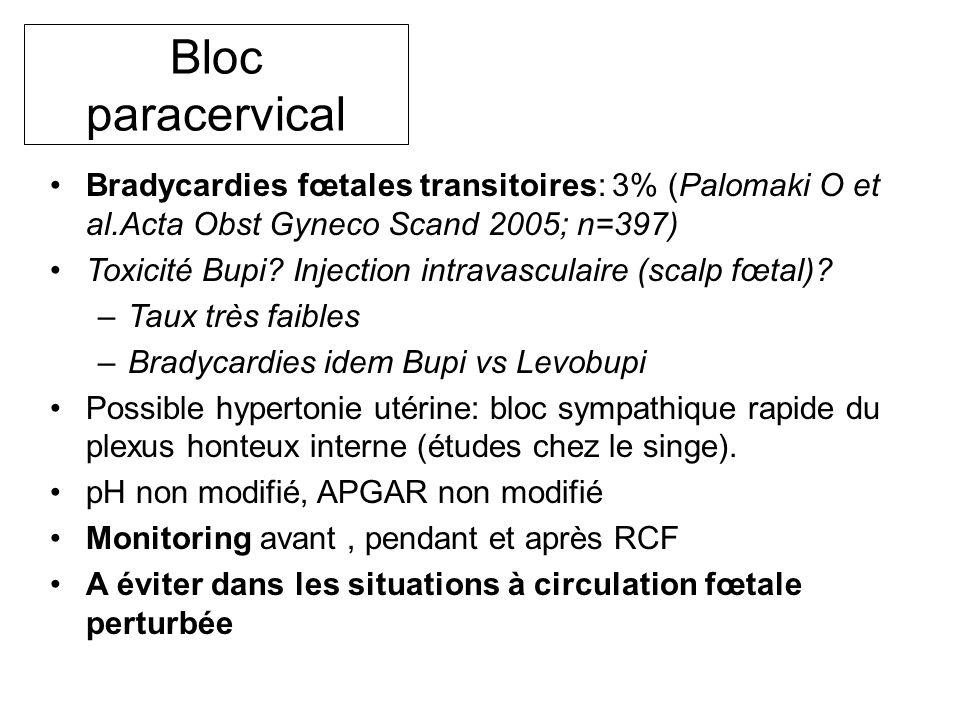 Bloc paracervical Bradycardies fœtales transitoires: 3% (Palomaki O et al.Acta Obst Gyneco Scand 2005; n=397) Toxicité Bupi.