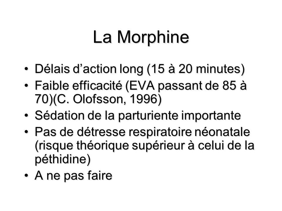 La Morphine Délais daction long (15 à 20 minutes)Délais daction long (15 à 20 minutes) Faible efficacité (EVA passant de 85 à 70)(C.
