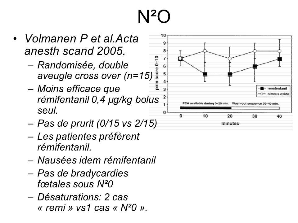 N²O Volmanen P et al.Acta anesth scand 2005.