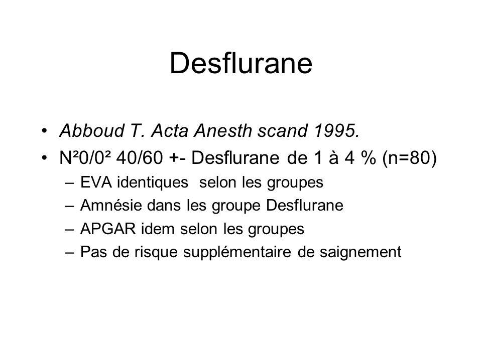 Desflurane Abboud T.Acta Anesth scand 1995.