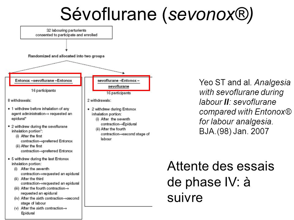 Sévoflurane (sevonox®) Yeo ST and al. Analgesia with sevoflurane during labour II: sevoflurane compared with Entonox® for labour analgesia. BJA.(98) J