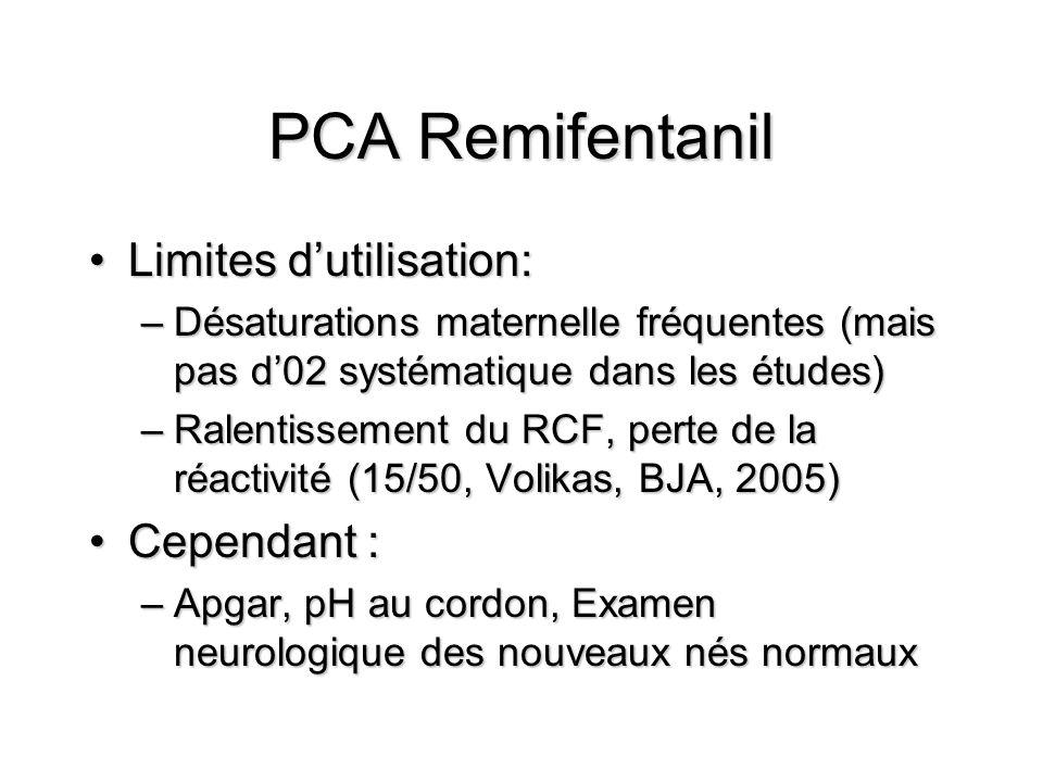 PCA Remifentanil Limites dutilisation:Limites dutilisation: –Désaturations maternelle fréquentes (mais pas d02 systématique dans les études) –Ralentissement du RCF, perte de la réactivité (15/50, Volikas, BJA, 2005) Cependant :Cependant : –Apgar, pH au cordon, Examen neurologique des nouveaux nés normaux