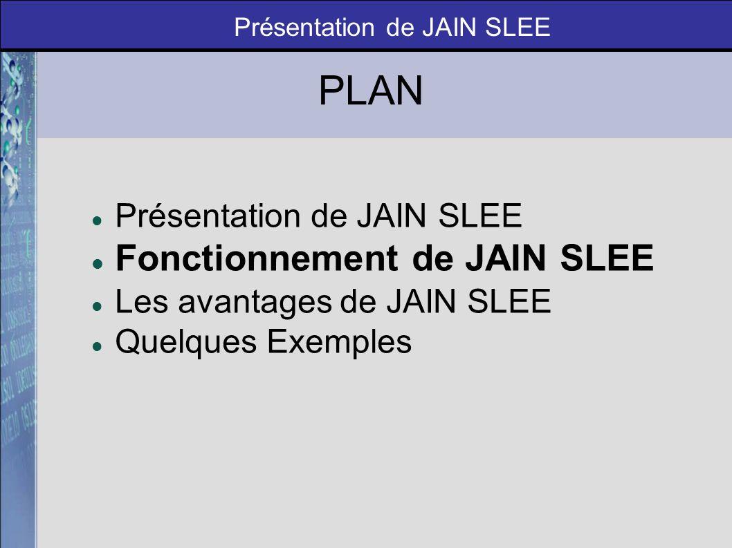 PLAN Présentation de JAIN SLEE Fonctionnement de JAIN SLEE Les avantages de JAIN SLEE Quelques Exemples Présentation de JAIN SLEE