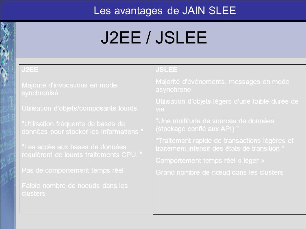 JSLEE par rapport à J2EE JSLEE est un modèle de composant spécialisé pour les applications « event driven » JSLEE reprend les concepts stricts et fiables testés dans le monde de l entreprise par les EJB JSLEE est comparable à la plateforme J2EE mais ne fait pas partie de ce modèle de composants.