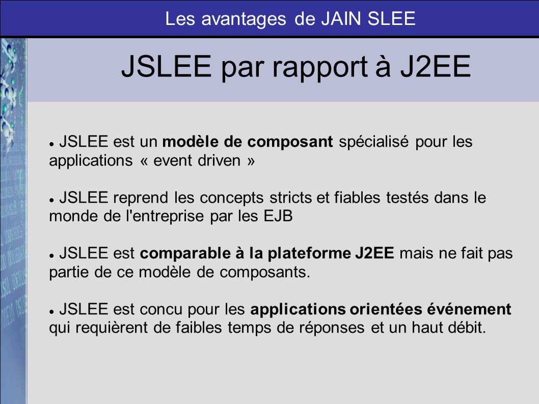 J2EE ou JSLEE.
