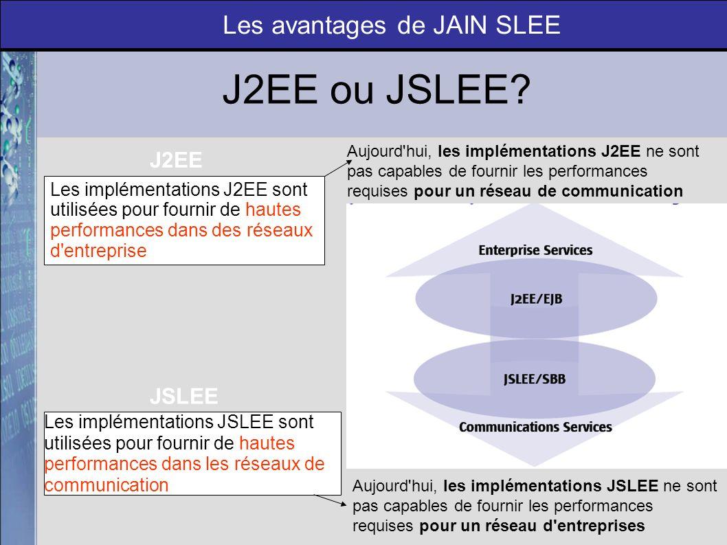 Les avantages de JAIN SLEE J2EE ou JSLEE : illustration