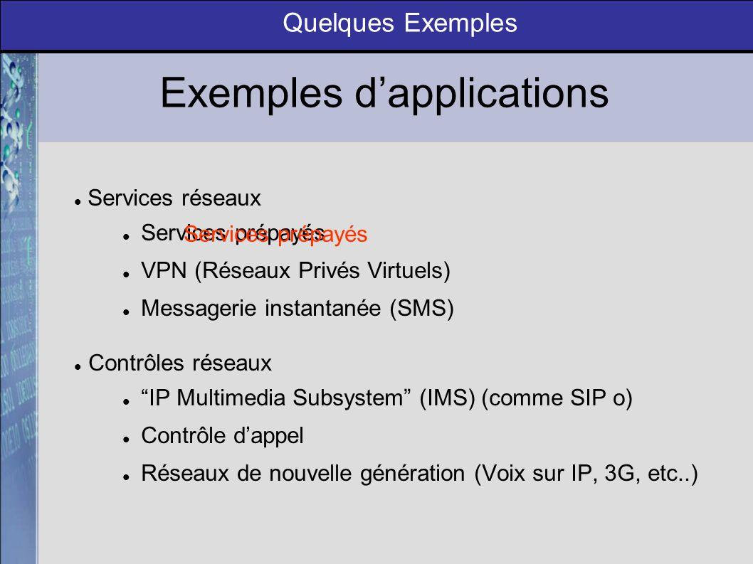 Exemples dapplications Services réseaux Services prépayés VPN (Réseaux Privés Virtuels) Messagerie instantanée (SMS) Contrôles réseaux IP Multimedia Subsystem (IMS) (comme SIP o) Contrôle dappel Réseaux de nouvelle génération (Voix sur IP, 3G, etc..) Services prépayés Quelques Exemples
