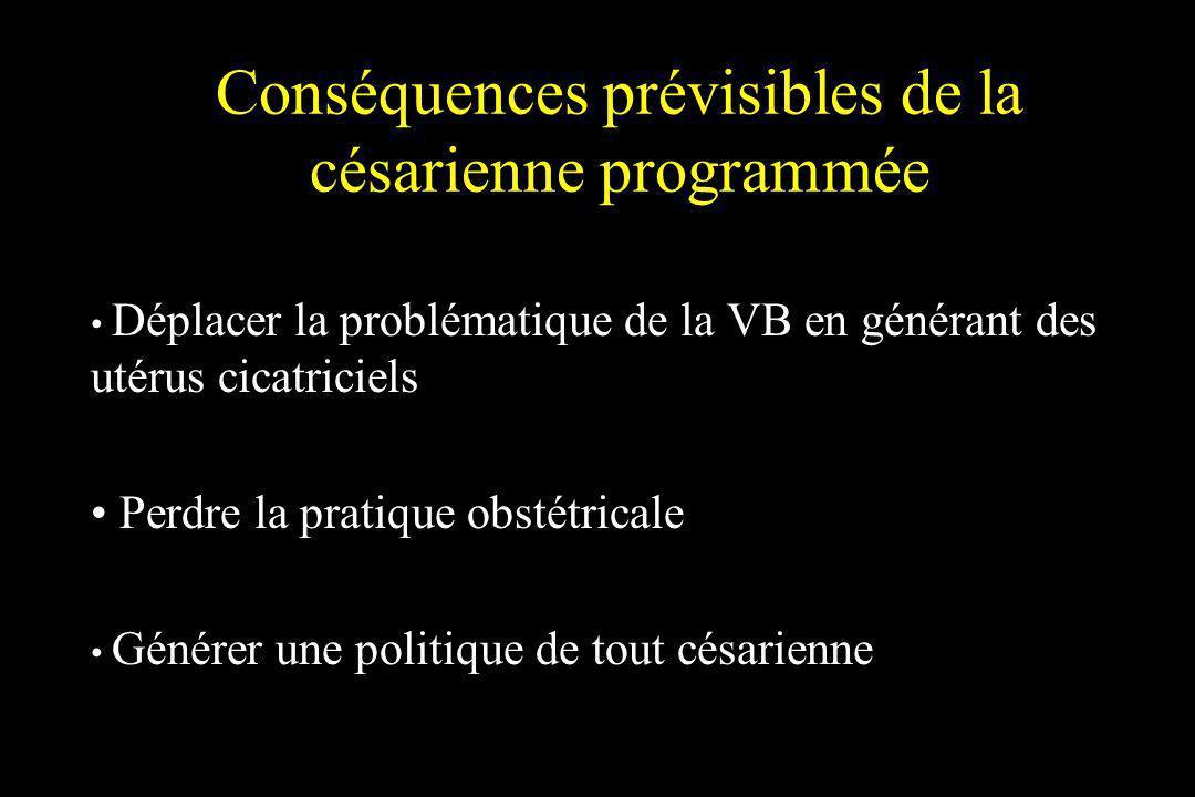 Conséquences prévisibles de la césarienne programmée Déplacer la problématique de la VB en générant des utérus cicatriciels Perdre la pratique obstétr