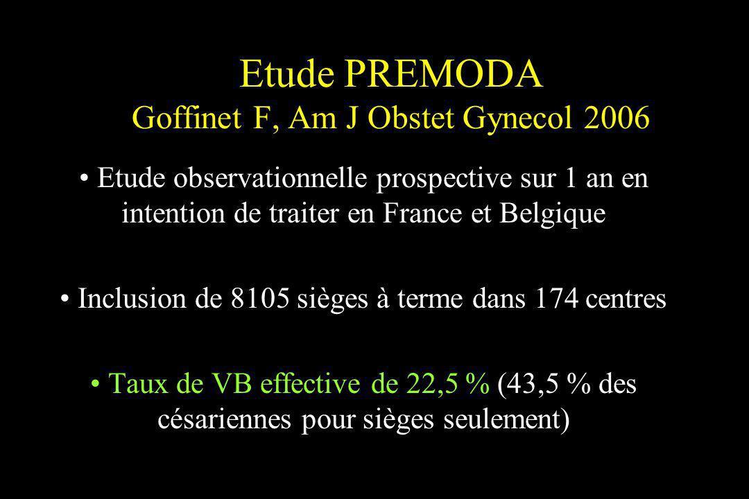 Etude PREMODA Goffinet F, Am J Obstet Gynecol 2006 Etude observationnelle prospective sur 1 an en intention de traiter en France et Belgique Inclusion