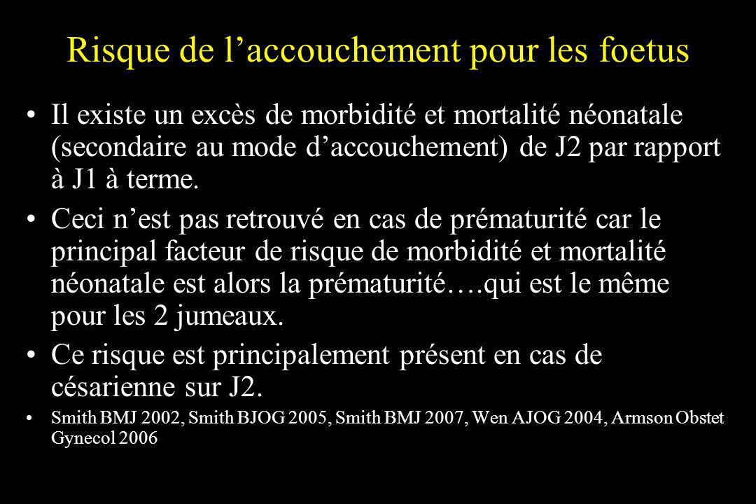 Risque de laccouchement pour les foetus Il existe un excès de morbidité et mortalité néonatale (secondaire au mode daccouchement) de J2 par rapport à