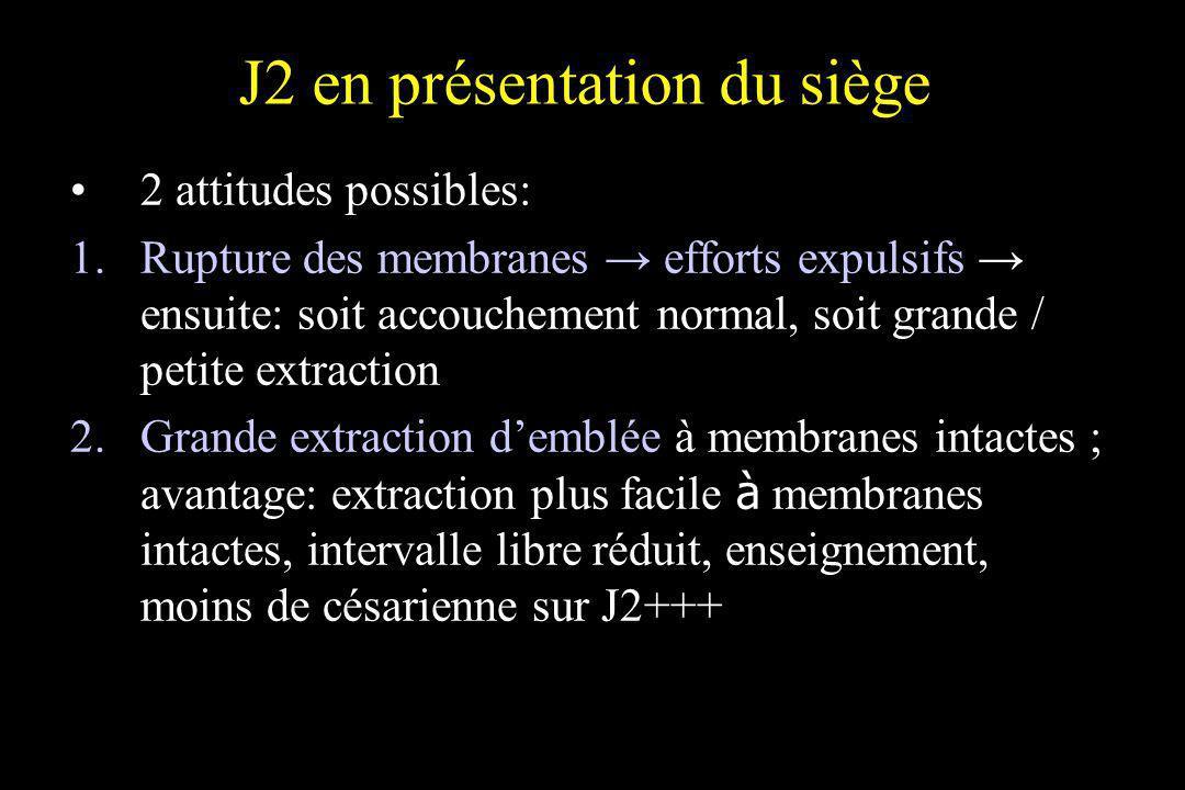J2 en présentation du siège 2 attitudes possibles: 1.Rupture des membranes efforts expulsifs ensuite: soit accouchement normal, soit grande / petite e