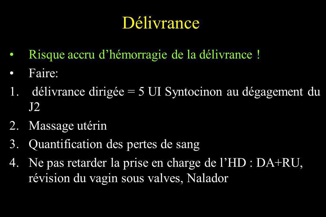 Délivrance Risque accru dhémorragie de la délivrance ! Faire: 1. délivrance dirigée = 5 UI Syntocinon au dégagement du J2 2.Massage utérin 3.Quantific