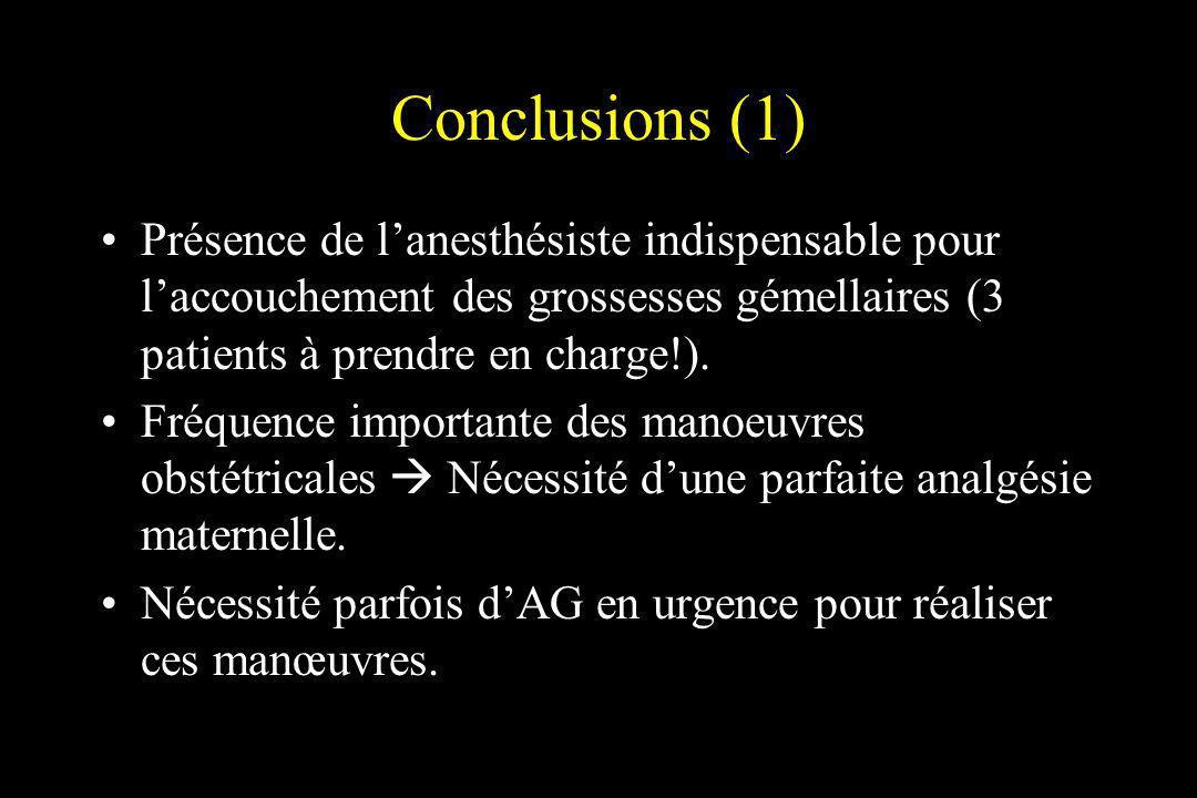 Conclusions (1) Présence de lanesthésiste indispensable pour laccouchement des grossesses gémellaires (3 patients à prendre en charge!). Fréquence imp