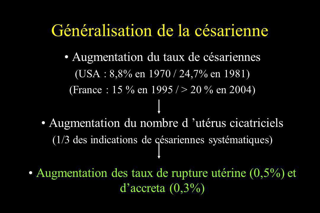 Généralisation de la césarienne Augmentation du taux de césariennes (USA : 8,8% en 1970 / 24,7% en 1981) (France : 15 % en 1995 / > 20 % en 2004) Augm