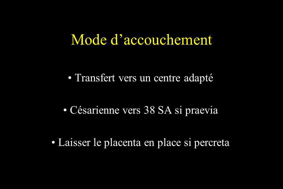 Mode daccouchement Transfert vers un centre adapté Césarienne vers 38 SA si praevia Laisser le placenta en place si percreta