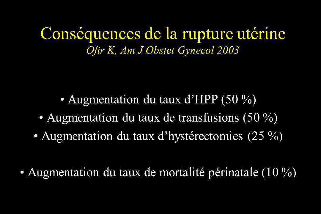 Conséquences de la rupture utérine Ofir K, Am J Obstet Gynecol 2003 Augmentation du taux dHPP (50 %) Augmentation du taux de transfusions (50 %) Augme