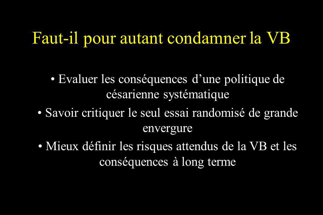 Conclusions (2) Taux non négligeable de césariennes en urgence sur J2 (5%).