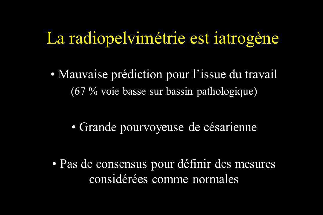 La radiopelvimétrie est iatrogène Mauvaise prédiction pour lissue du travail (67 % voie basse sur bassin pathologique) Grande pourvoyeuse de césarienn