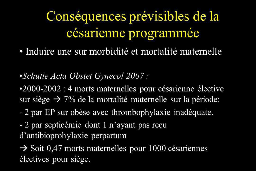Conséquences prévisibles de la césarienne programmée Induire une sur morbidité et mortalité maternelle Schutte Acta Obstet Gynecol 2007 : 2000-2002 :